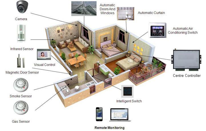 Smart_home_6