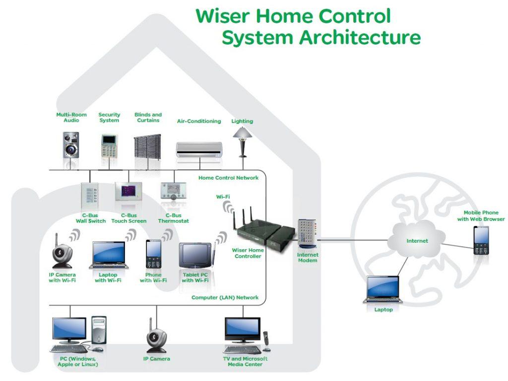 Smart_home_7