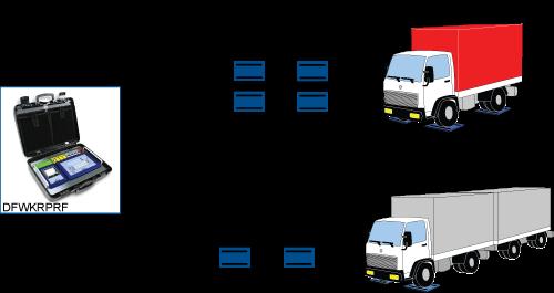 DFWKRPRF_scheme_EN